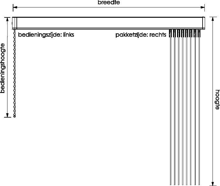Compleet lamellen systeem meten
