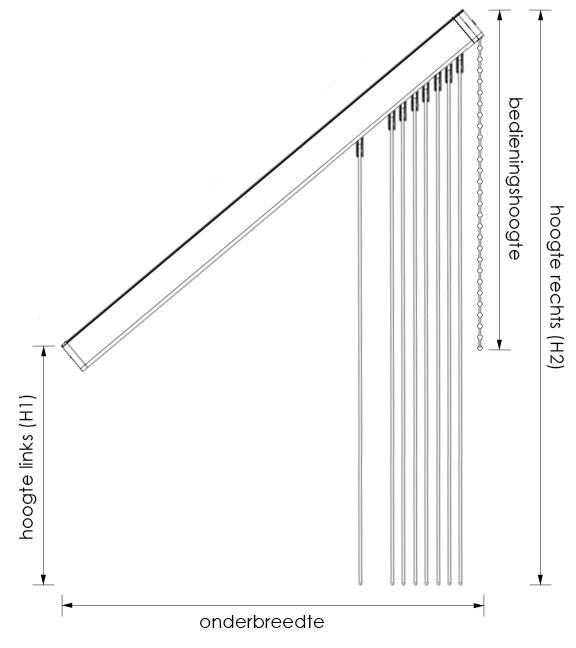 Trapezium lamellen meten